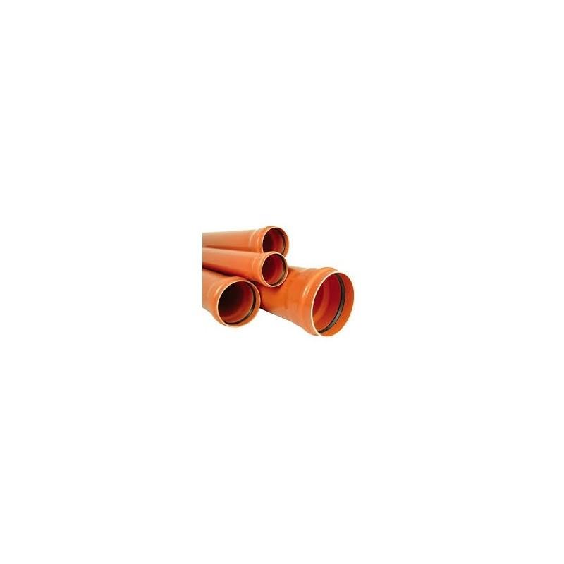 TEAVA CANALIZARE PVC, SN2, 110MMX4M